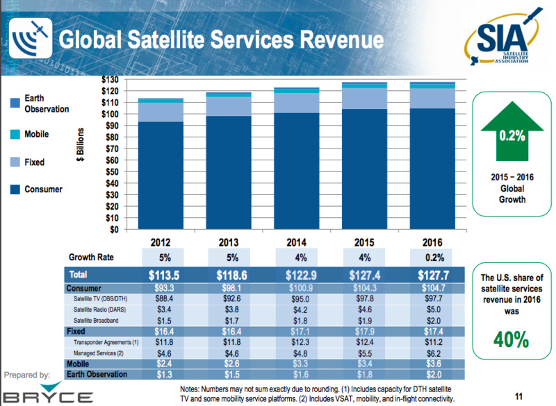 AI, 5 g, chain blocks, satellite remote sensing industry will usher in new opportunities of making money?