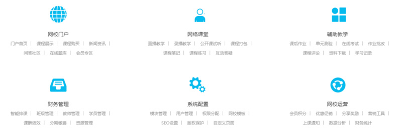36 krypton Initial | Take advantage of the outbreak of online education, Cloud Classroom was awarded the first round of financing by Dongfang Fuhai and Dao B.