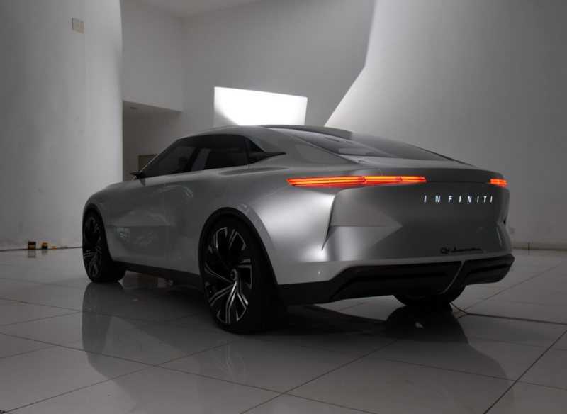 Can Infiniti's proposed electric car in China save the decline in sales?