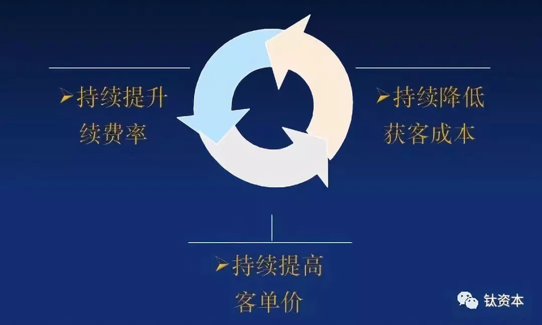 The next three to five years, the Chinese enterprise service track will be the foundation of the golden age