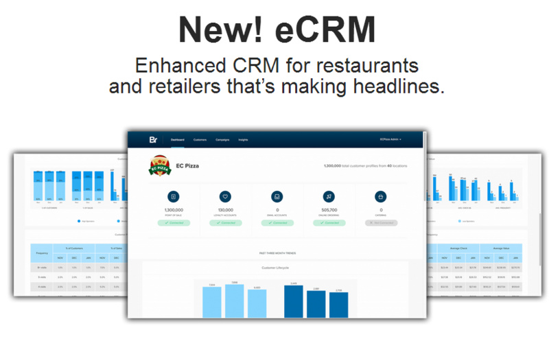 Bridg received $11 million B round of financing to provide marketing CRM management systems for restaurants and retailers